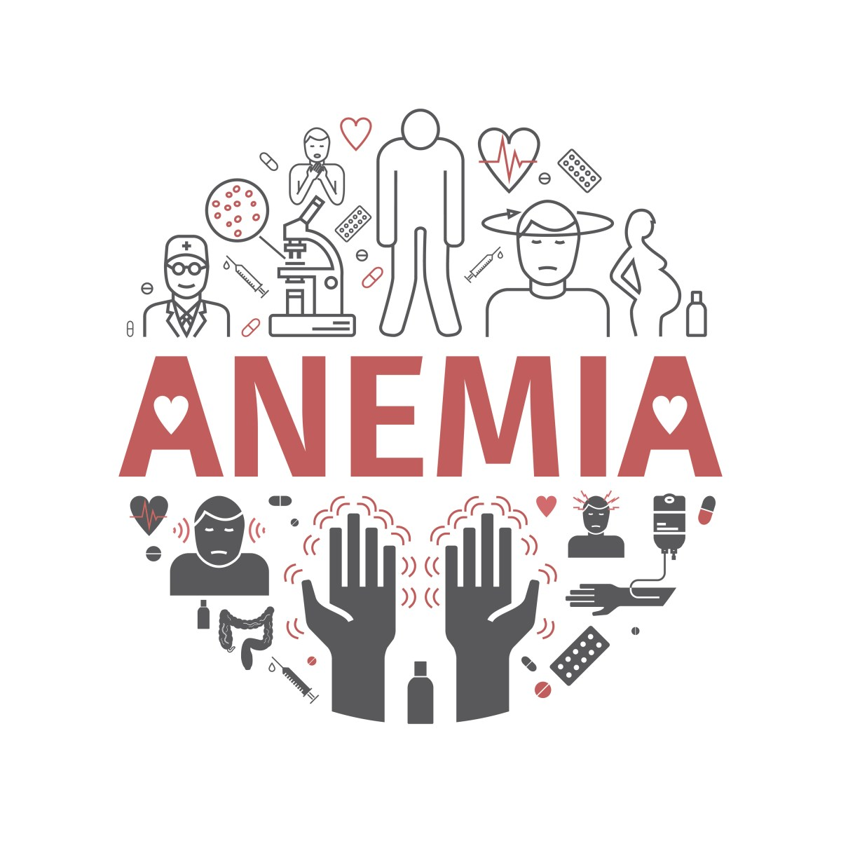 Anemia in Aging Adults