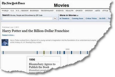 NYT Potter Timeline sct
