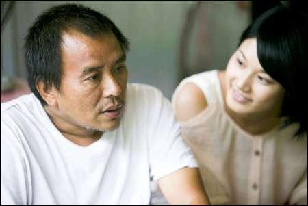 Tso-chi Chang