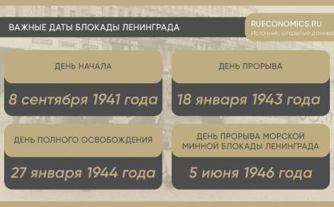Блокада Ленинграда: как развивать промышленность даже под осадой врага