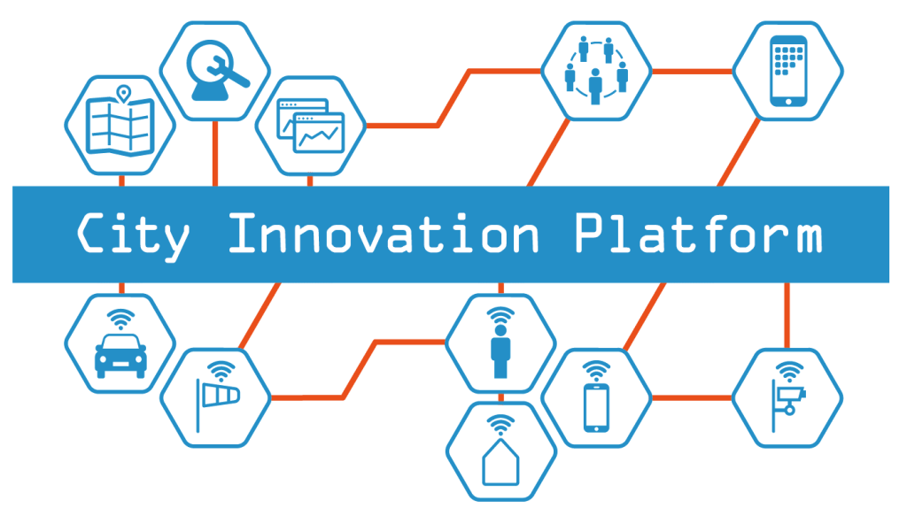 city innovation platform 0
