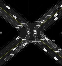 stop light traffic diagram [ 5333 x 3333 Pixel ]