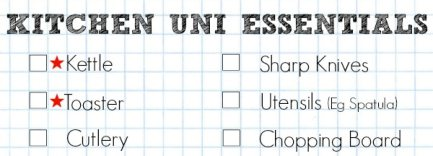 A Cropped Checklist Of University Essentials For The Kitchen