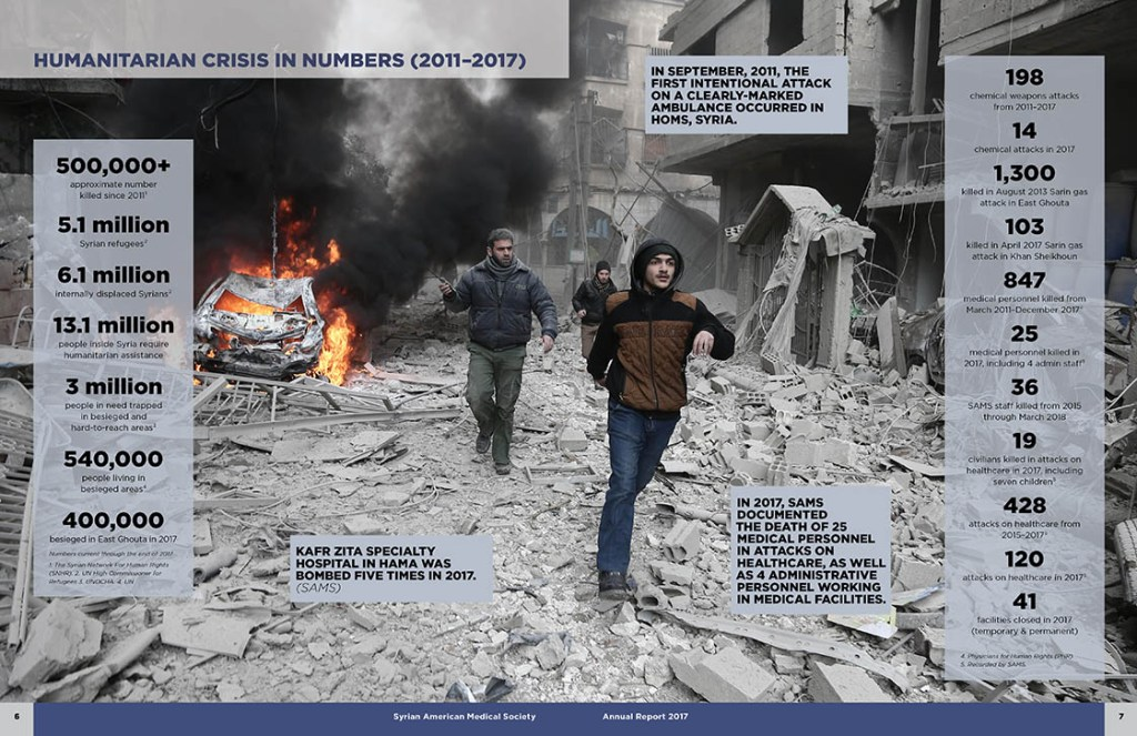 Interior spread: Humanitarian Crisis in Numbers