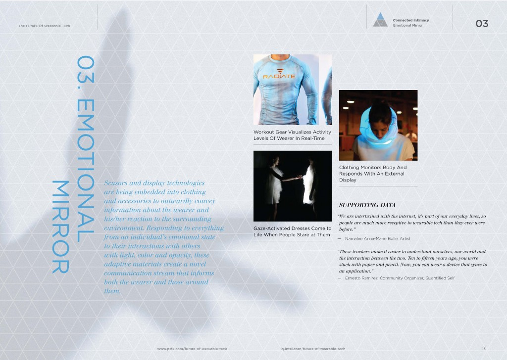 future-of-wearable-tech_Page_12
