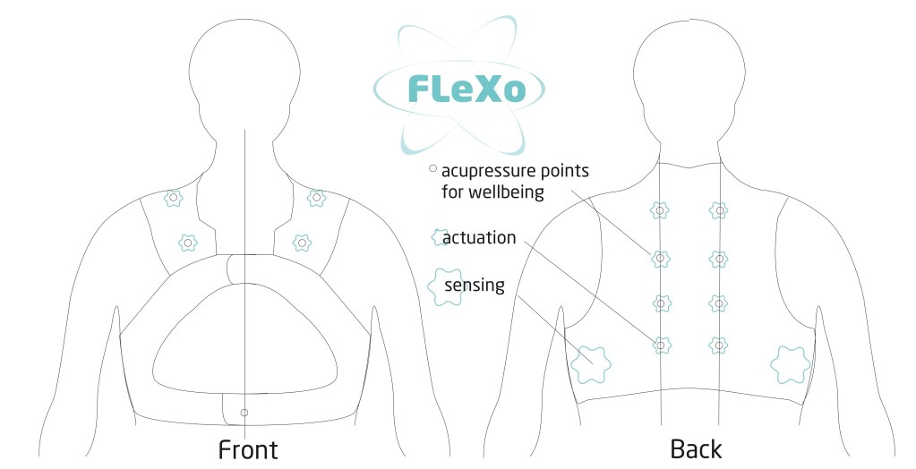 Flexo_acupoint_body