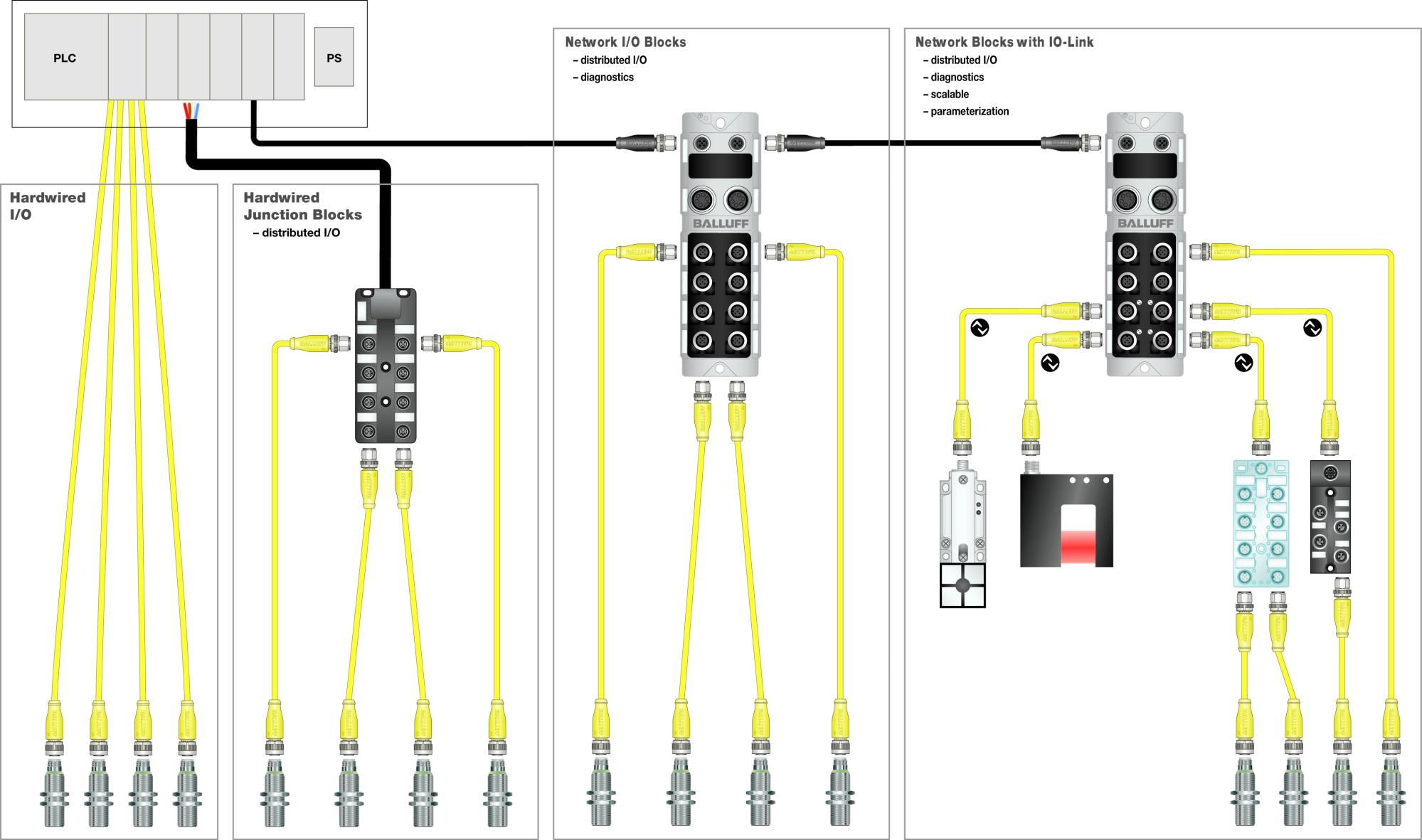 hight resolution of biscuit jack wiring best wiring library rj45 wall jack wiring diagram rj45 jack diagram