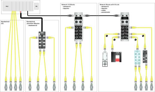 small resolution of biscuit jack wiring best wiring library rj45 wall jack wiring diagram rj45 jack diagram
