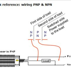 Treadmill Wiring Diagram 3 Phase Starter Zouhair Electronics: Industrial Sensing Fundamentals – Back To The Basics: Npn Vs Pnp