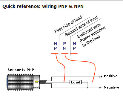 treadmill wiring diagram the gift of magi plot zouhair electronics: industrial sensing fundamentals – back to basics: npn vs pnp