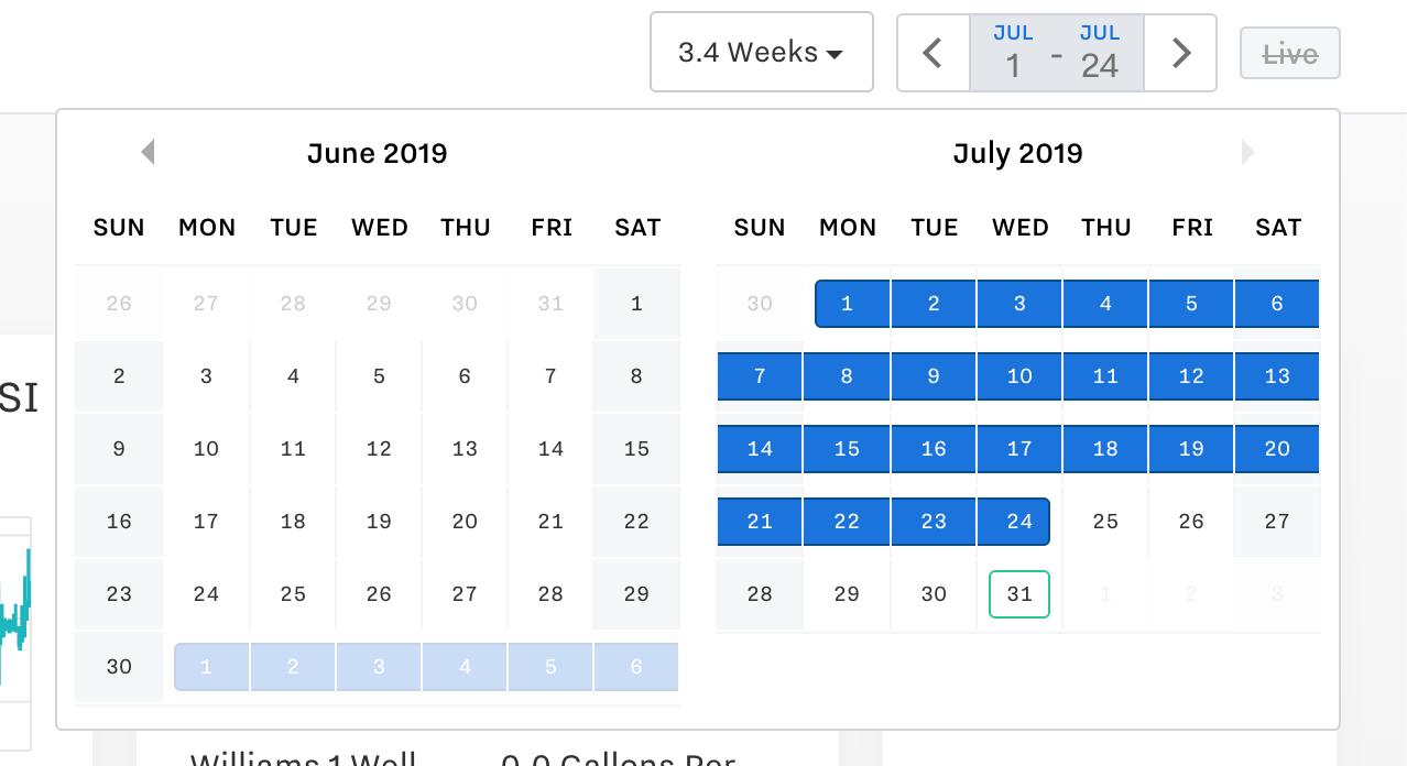 Date range report
