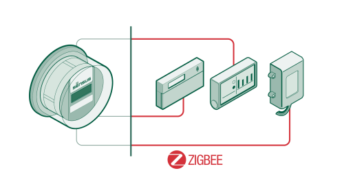 small resolution of block diagram of zigbee technology