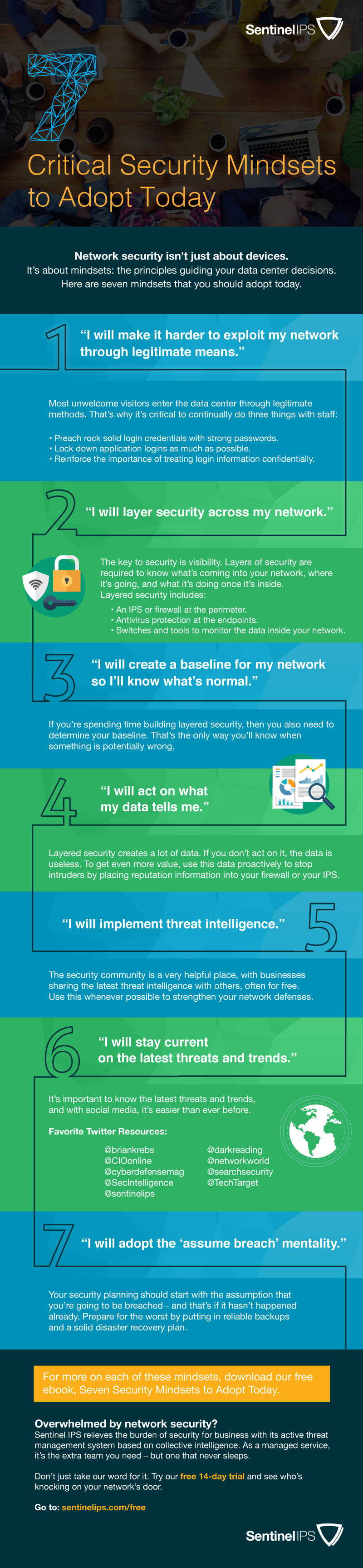 7 Security Mindsets to Adopt Today