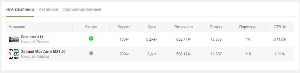 SMM продвижение Odnoklassniki