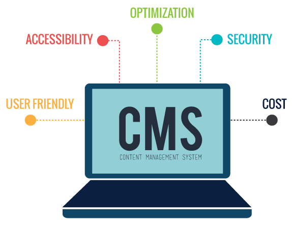 content-management-system-and-wordpress