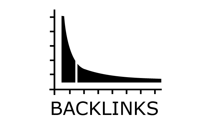 Spam Backlinks: Ultimate Guide to Finding & Fixing Toxic