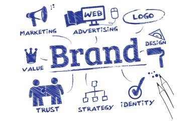 articleimage1061 Creating a Unique Brand Name