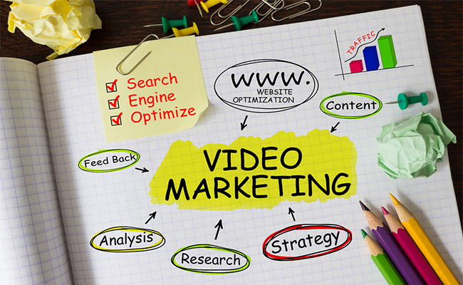 articleimage1761 How Important Is Video Content in 2016