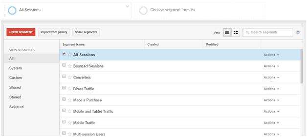 SEO & Google Analytics: A Comprehensive User Guide - SEO co