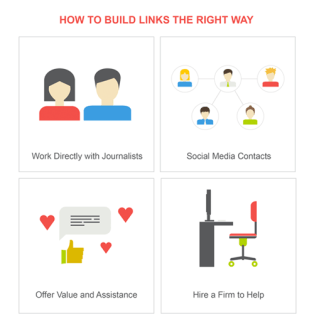 links-the-right-way