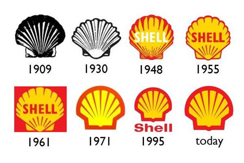 Shell Logo Branding