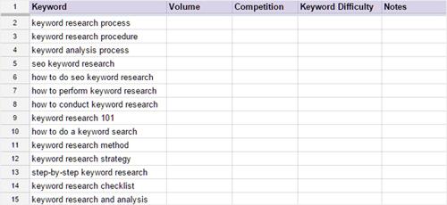 brainstorming keywords