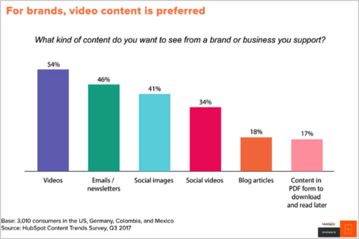 Reader Demand For Content Is Shifting