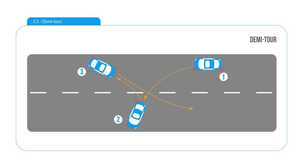 Faire une marche arrière en voiture et faire un demi tour en voiture