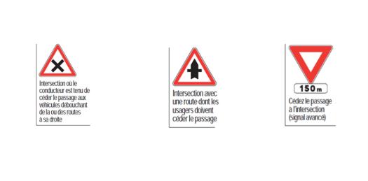 panneau de signalisation d'intersection