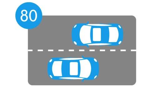 limitation vitesse 80 km/h sans séparateur