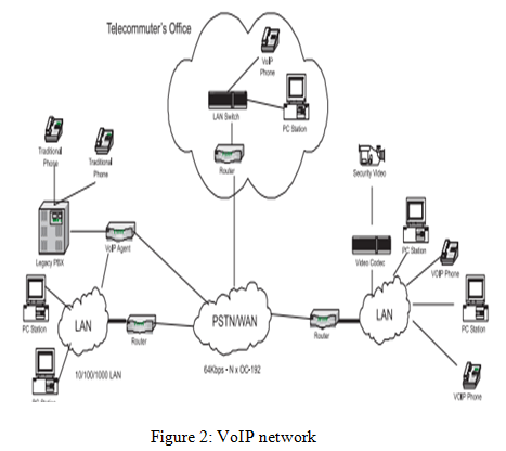Unit 45 Wide Area Networking Technologies Assignment