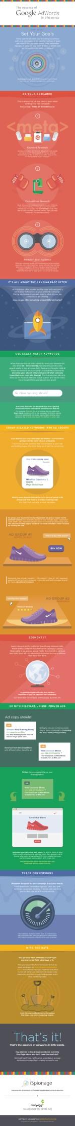 SEO Infographics