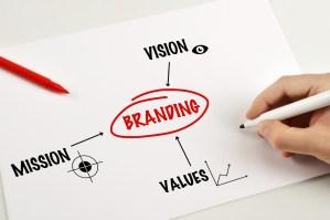 Brand Creation Marketing