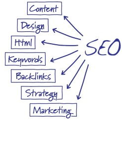 seo-explained-diagram