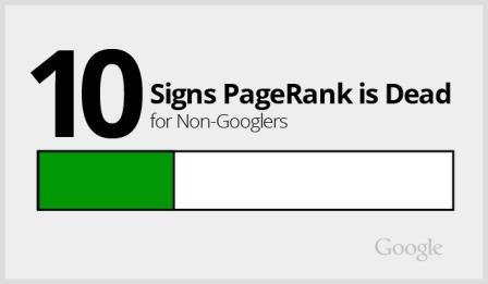 Что такое Google PageRank