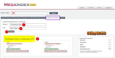 megaindex.ru для анализа релевантности