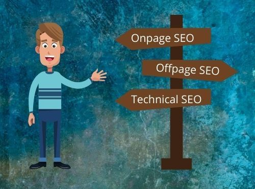 On-page Optimization and Off-page Optimization