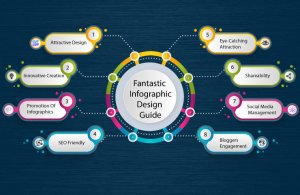 Read more about the article How to make infographics Backlinks | User Guide 2021