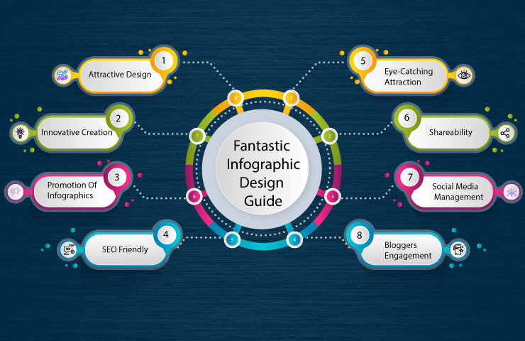 Read more about the article How to make infographics Backlinks   User Guide 2021