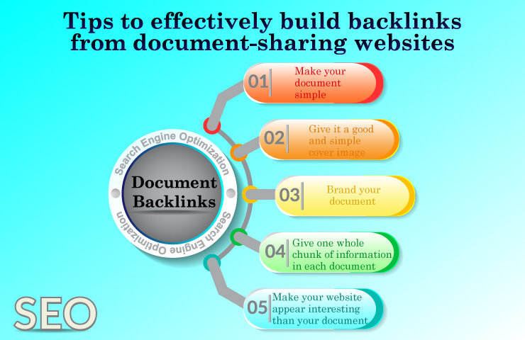 Read more about the article Top 20+ Pdf Sharing Sites   Document Backlinks 2021
