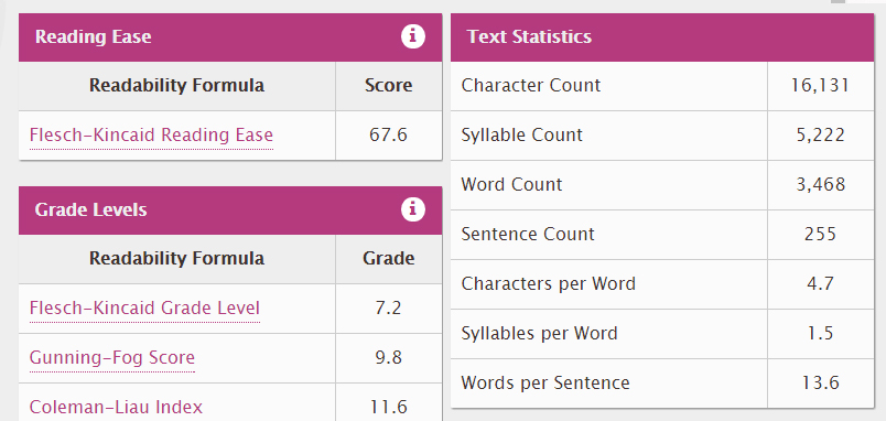Readability score rates how easy to read your content is. The easier it is to read, the better to the reader. The better to the reader, the better your on-page seo
