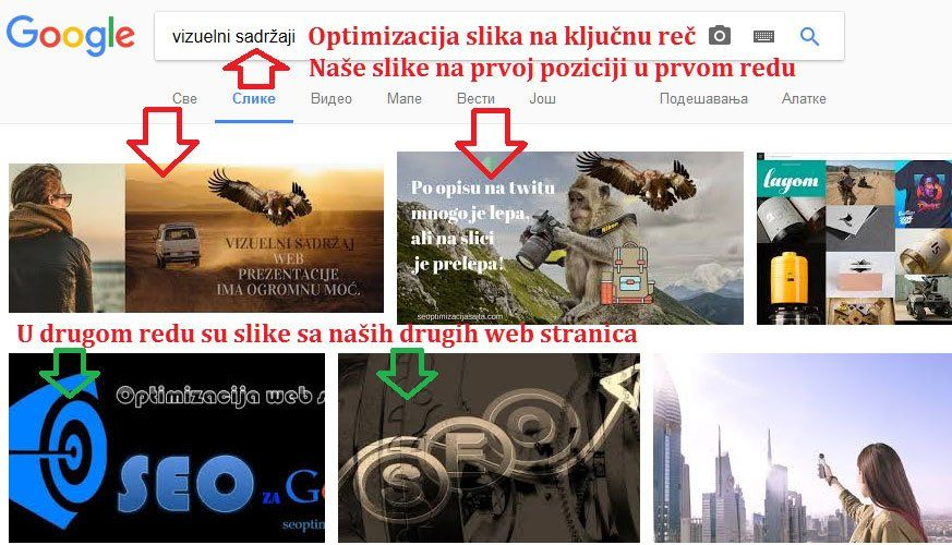 Optimizacija slika na ključnu reč - screenshot