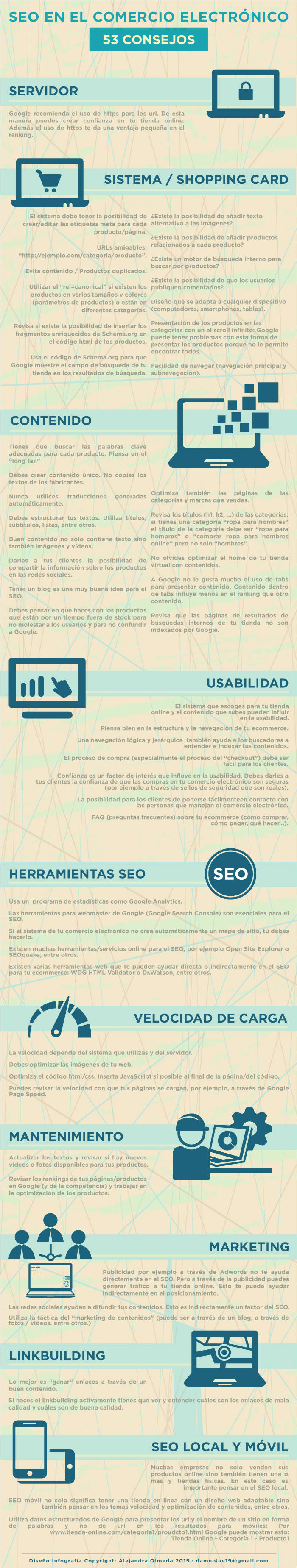 SEO en el comercio electrónico - infografía
