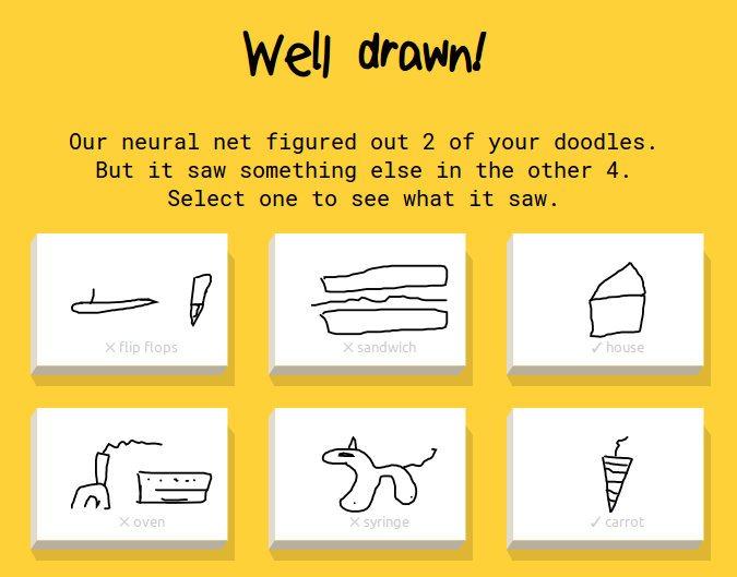 Google entiende mis imágenes.