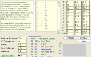 Legibilidad Mu, una herramienta para revisar si un texto es fácil o difícil de leer.