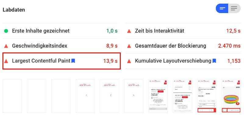 Velocidad de carga de la página de un producto de DePrati.