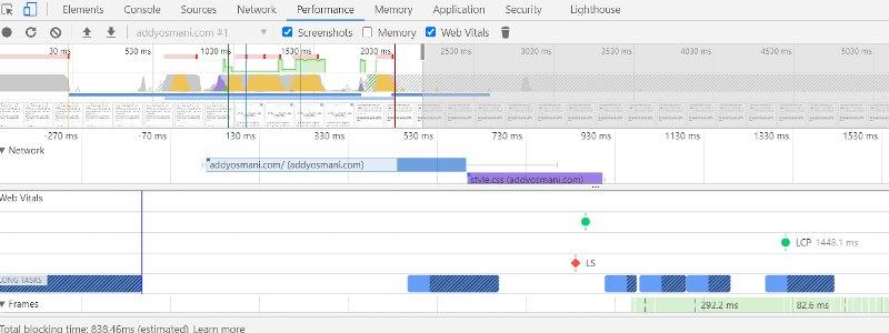 Chrome 88 Core Web Vitals.