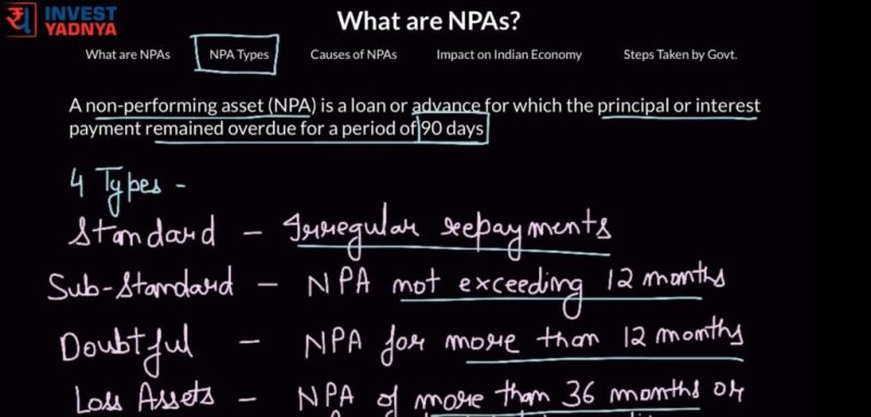 Non Performing Assets (NPA) images
