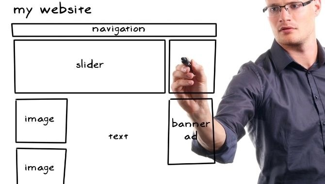 https://i0.wp.com/seoservicesbd.com/wp-content/uploads/2021/05/Wireframe-Planning-And-Creation.jpg