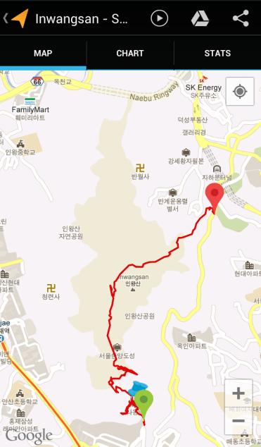 Inwangsan (2:33:07, 3.40 km)
